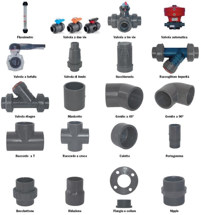 Raccordi pvc serie filettabile e incollaggio fip for Raccordi per tubi in rame e plastica